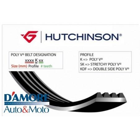 FILTRO OLIO MOTORE E64 I31 H74 ALFA ROMEO 159 1.9 JTD FIAT CROMA 1.9 MJ OPEL ASTRA VECTRA 1.9 CDTI